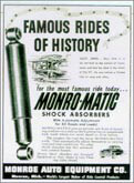 In 1951, the Monro-Matic® became the best known shock absorber in the world.