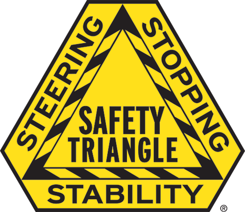 Monroe® Safety Triangle™